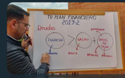 La Fórmula Infalible para pagar Deudas
